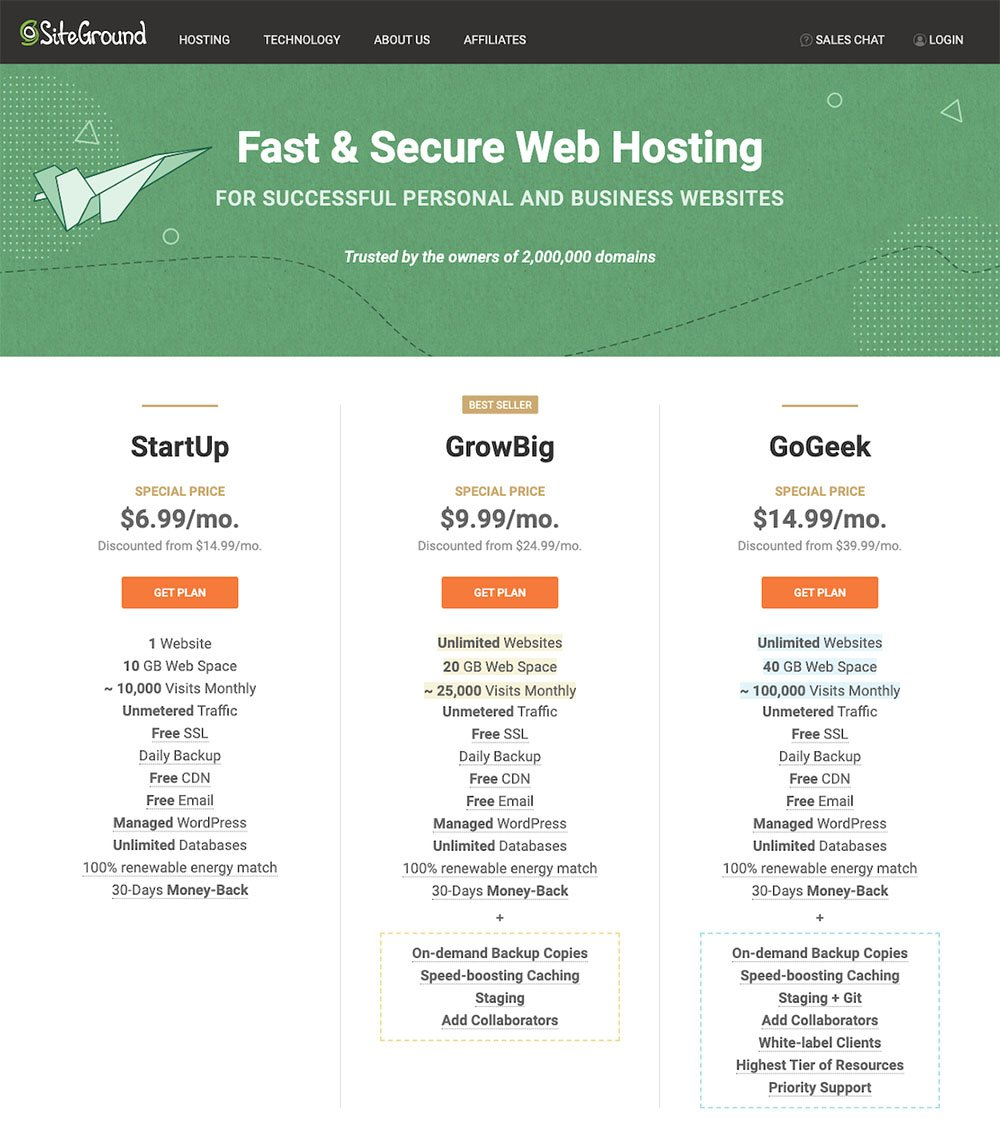 Choose SiteGround for Your WordPress Hosting