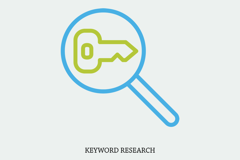 Promoting Your Blog - Perfecting Keyword Research